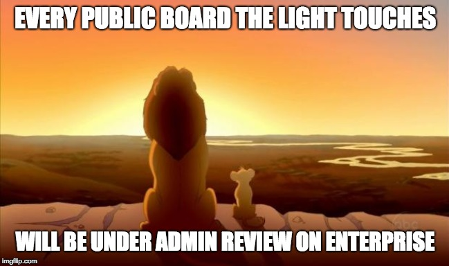 Trello Enterprise Public Boards