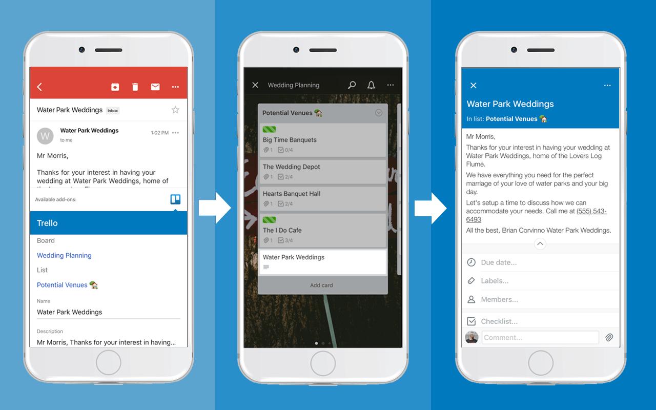 Gmail Inbox to Trello email address