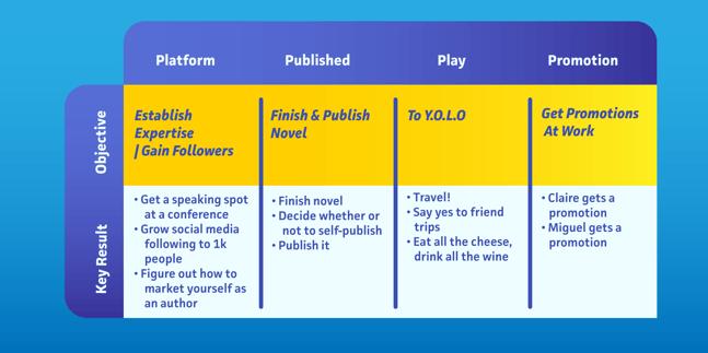 4-P_s-Chart-Trello-Blog.png