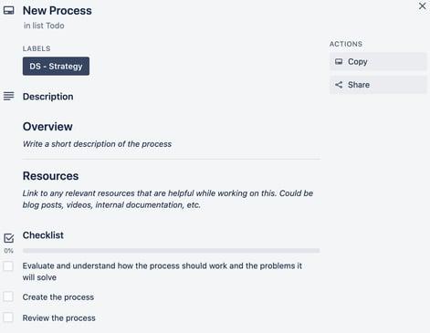 Trello Checklist Screenshot
