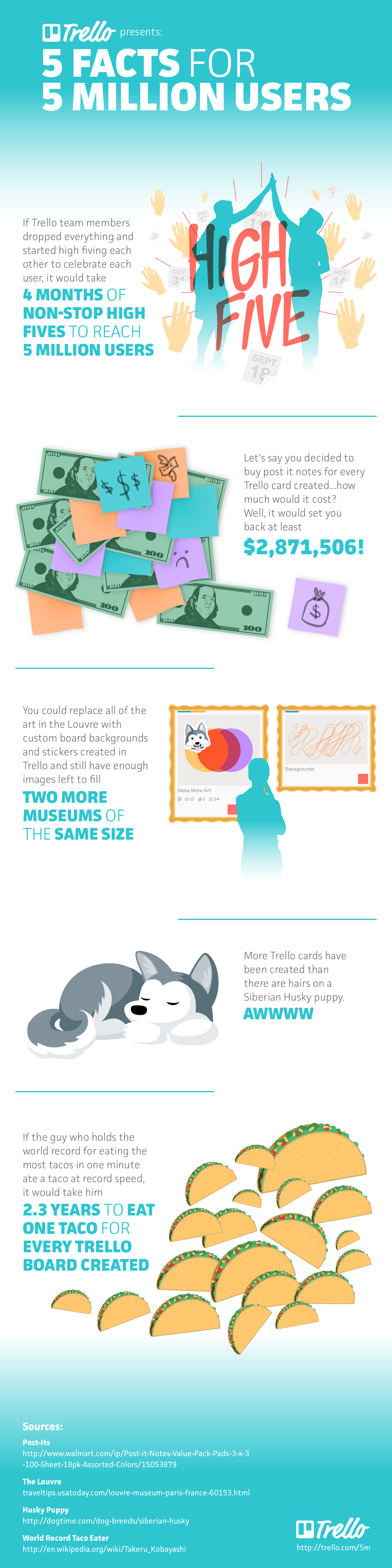 5m-infographic