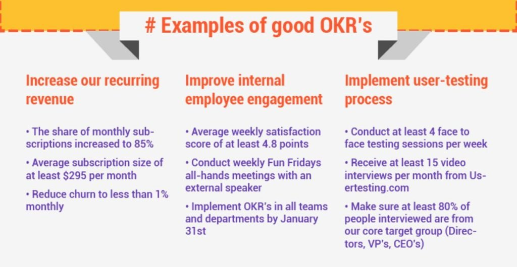 All About OKRs: How To Set Them, Achieve Them, And Track