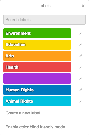 Trello labels help track charitable donations by type.