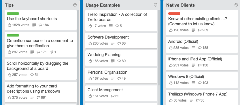 Voting Power-Up helps manage feature requests