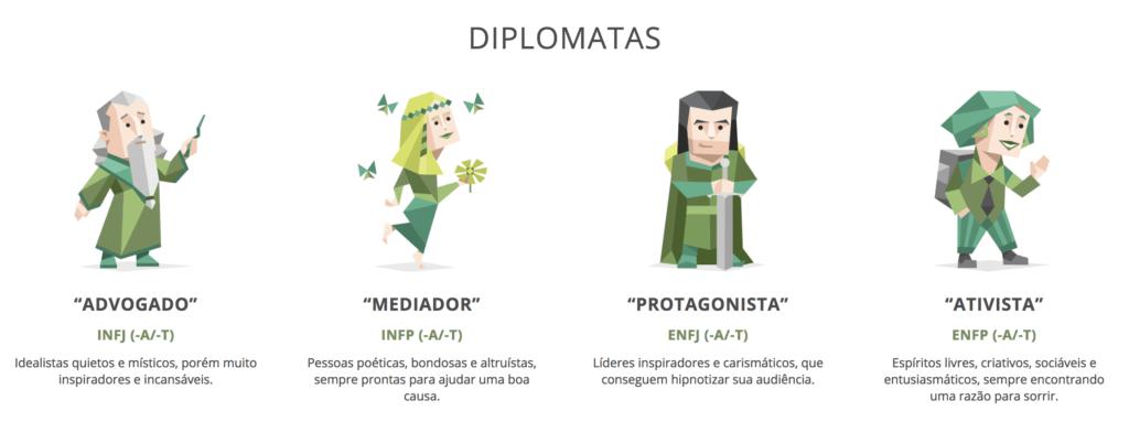 mbti diplomatas