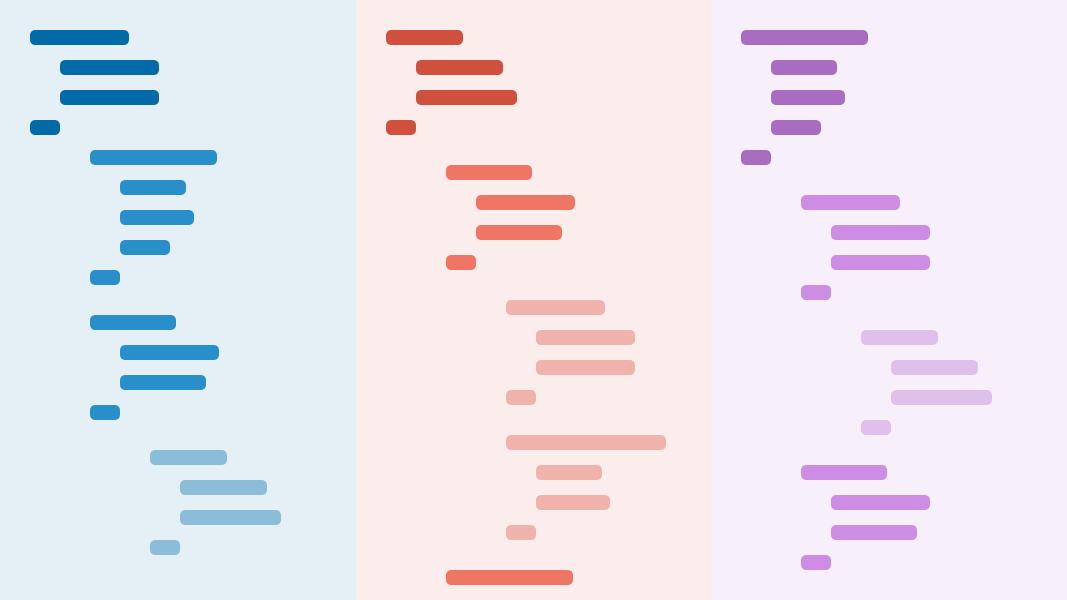 Trello CSS