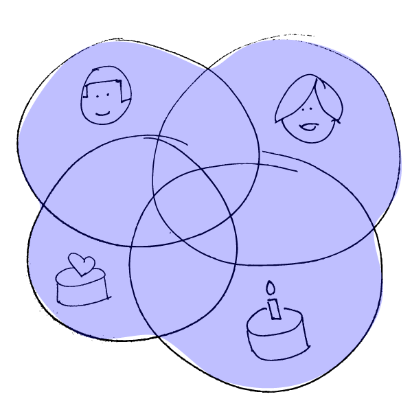 Showing a card filtering venn diagram union example