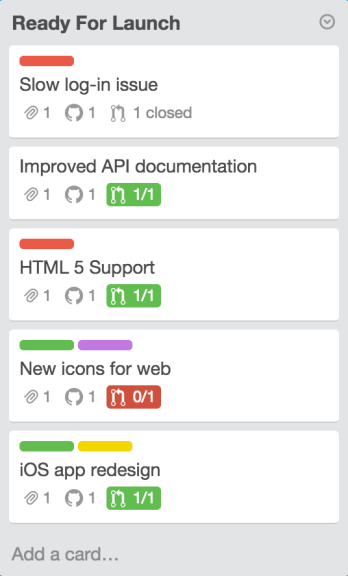 Github checks on Trello cards