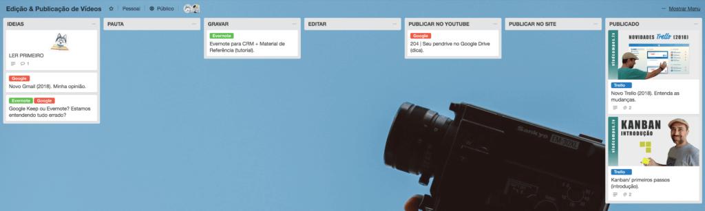 template do Trello para produção de video