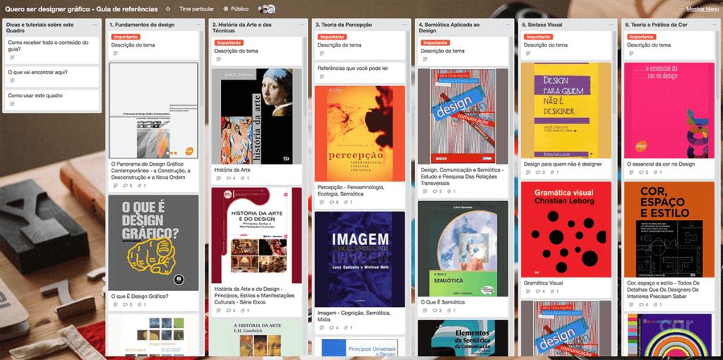 template de quadro do Trello para designers