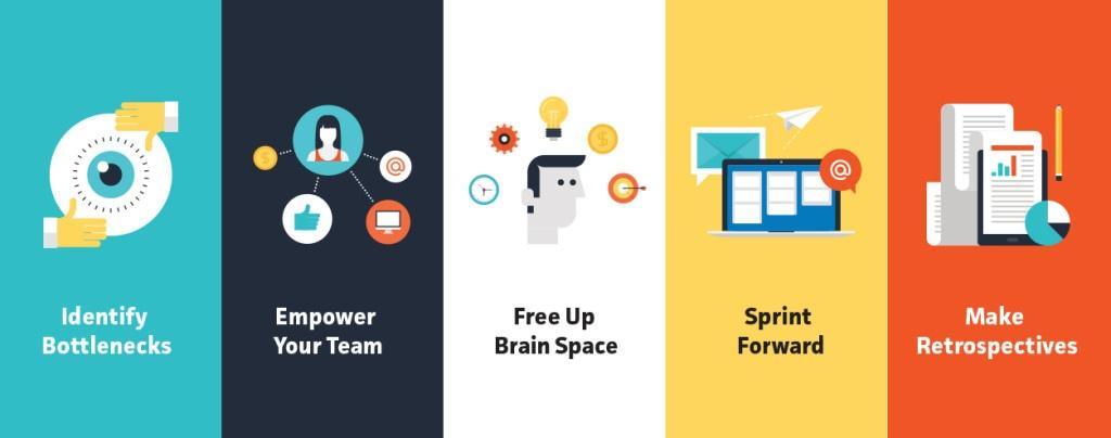 workflow-agile