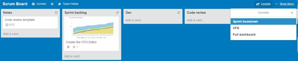 View Scrum charts in Trello with Corrello Power-Up