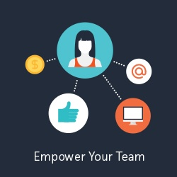 Empower Your Team with Productive Processes