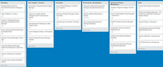 Landing your dream job with an organized Trello boar