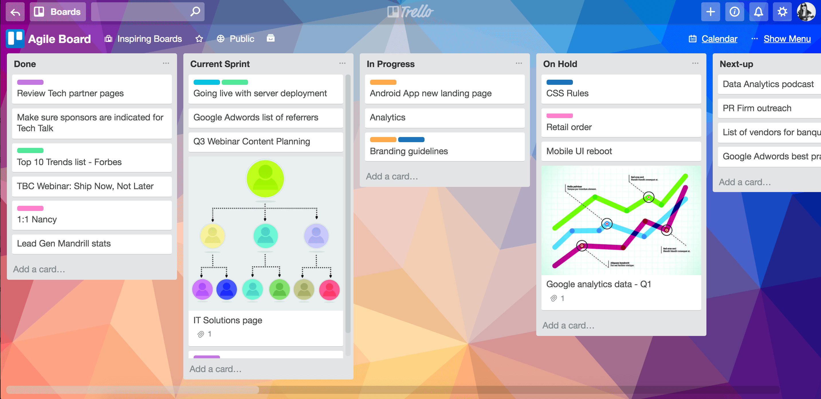 agile trello board example