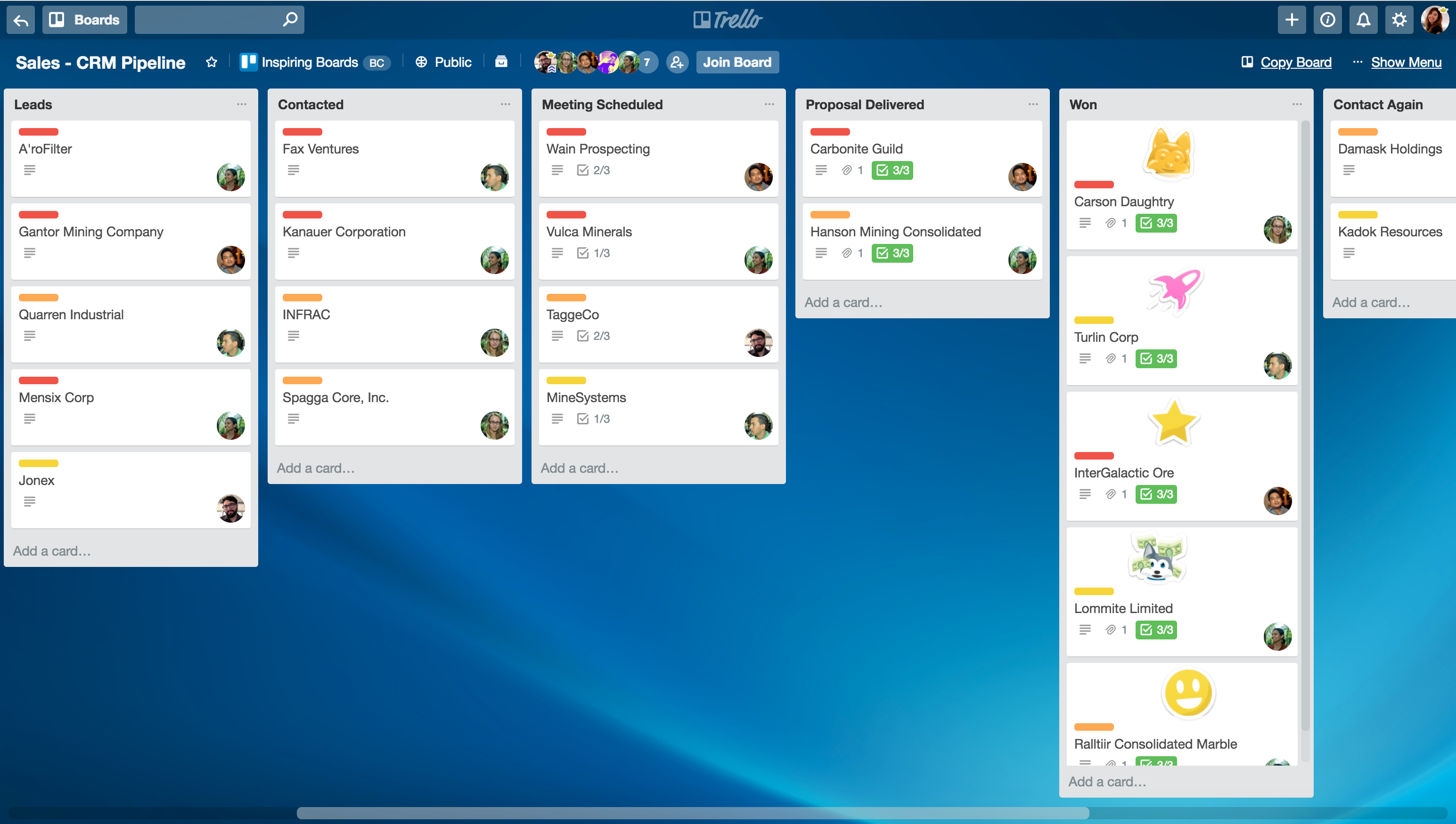 how to manage a sales team with 5 trello workflows