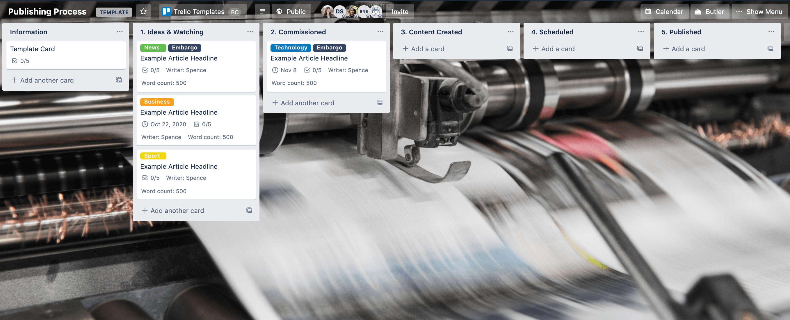 Publishing Process Template Trello board