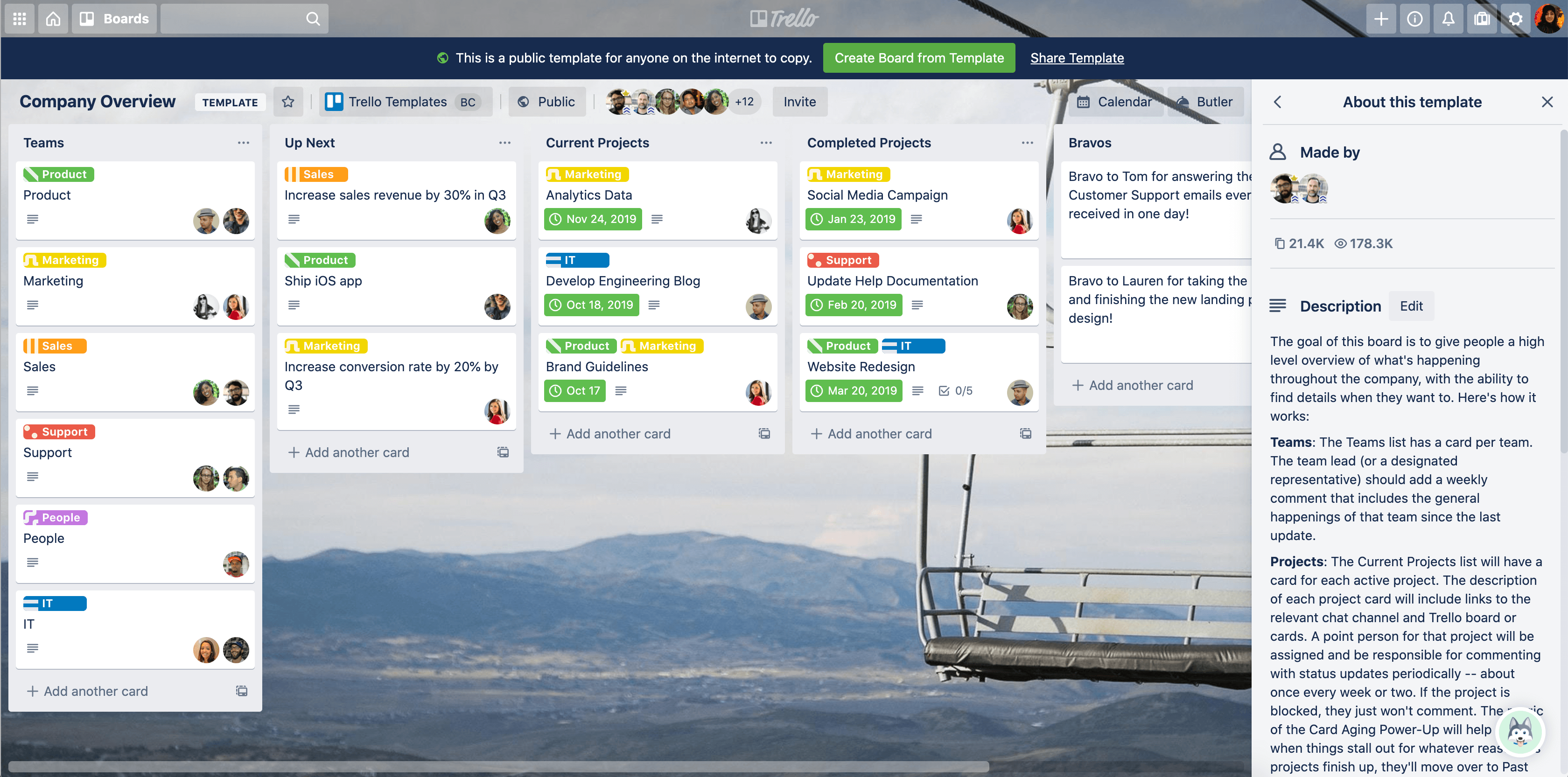 6 Essential Trello Templates You Need To Run A Business