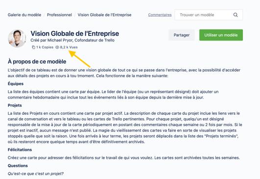 modèle de vision globale de l'Entreprise