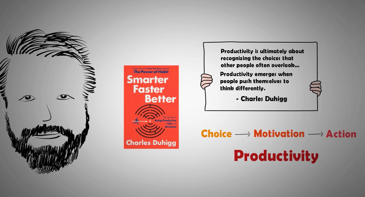 Charles Duhigg definition of productivity