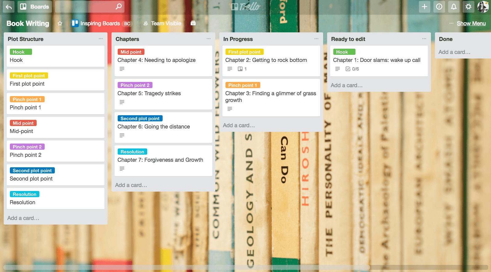 A more detailed Trello workflow: Trello Book Writing Board
