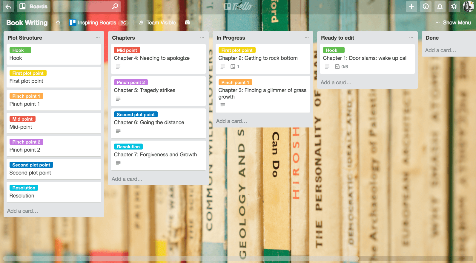 A more detailed Trello workflow: Trello Book Writing Board