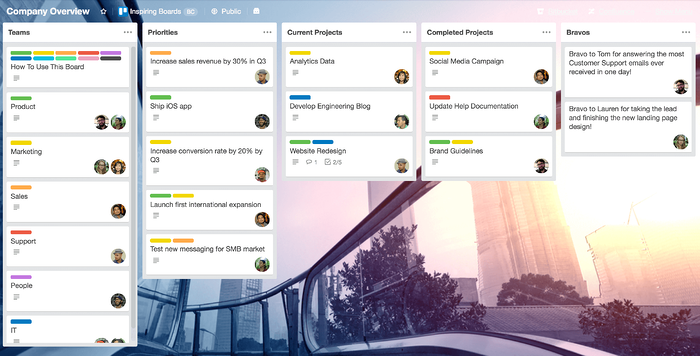 Keep an entire startup organized with a Company Overview Trello board