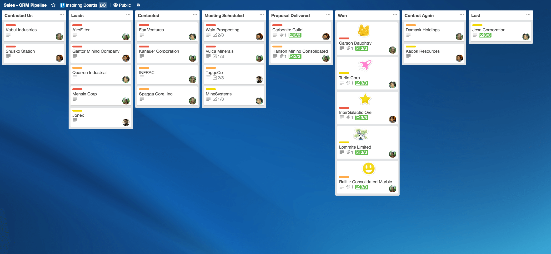 Sales cycle in a Trello board for startups