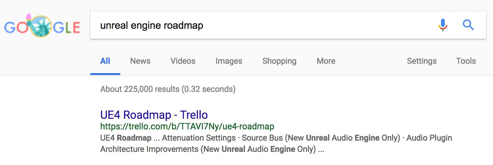 unreal engine roadmap SEO rank
