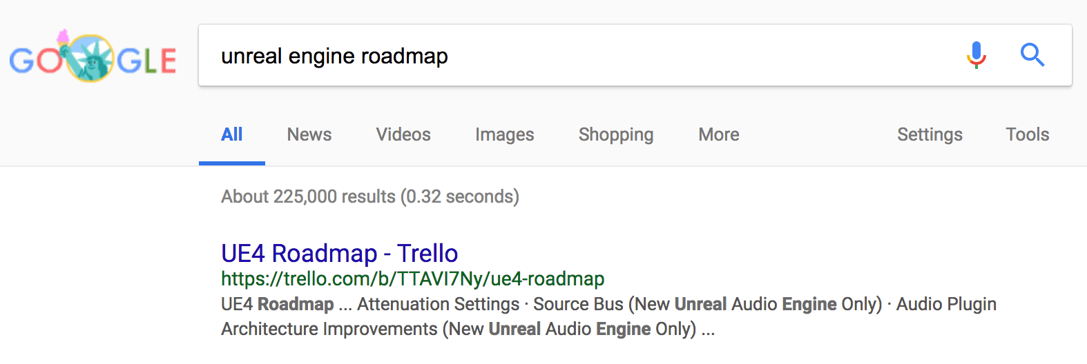 unreal engine roadmap SEO rank