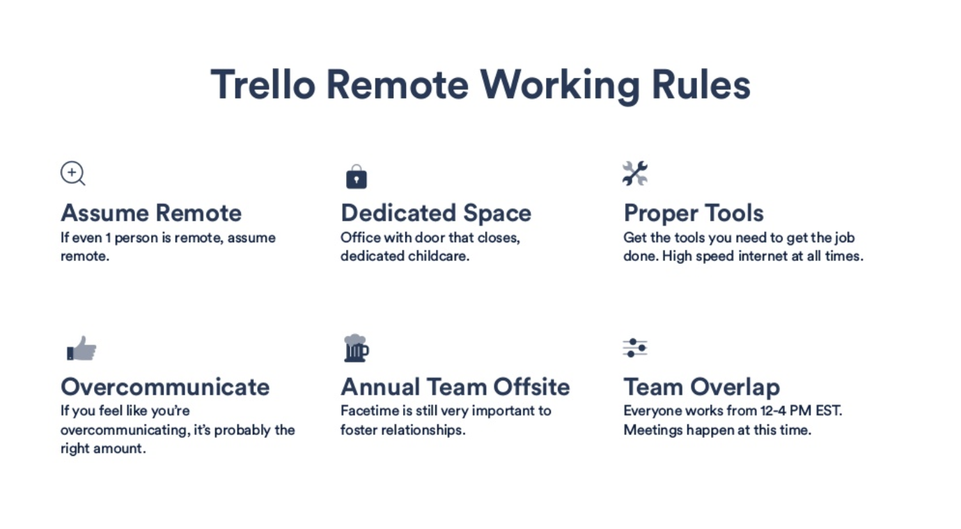 Trello Remote Working Rules