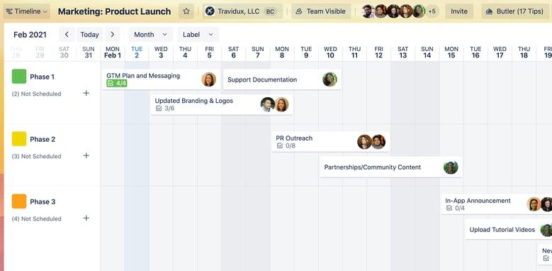 Trello-TimelineProductLaunchGTM
