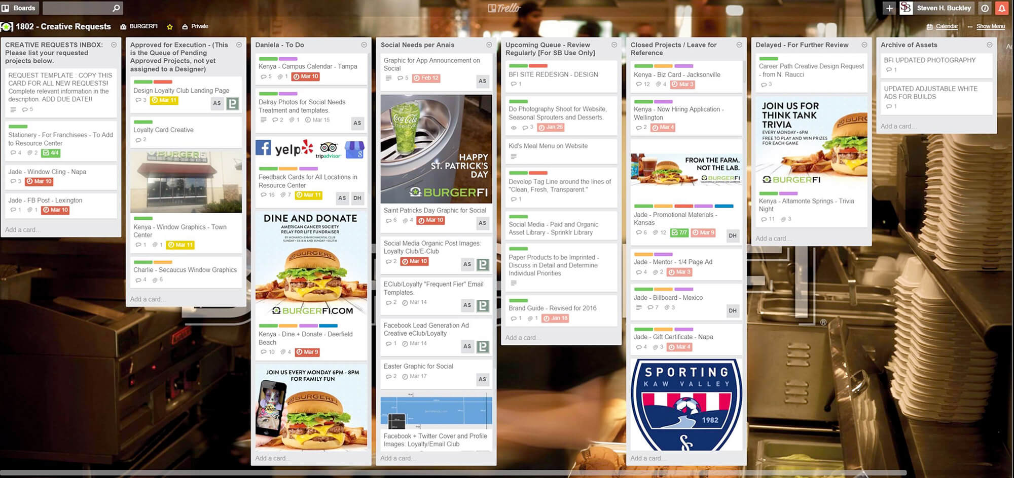 Sample Trello Customer Board