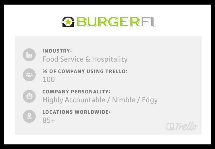 BurgerFi Trello Customer Story