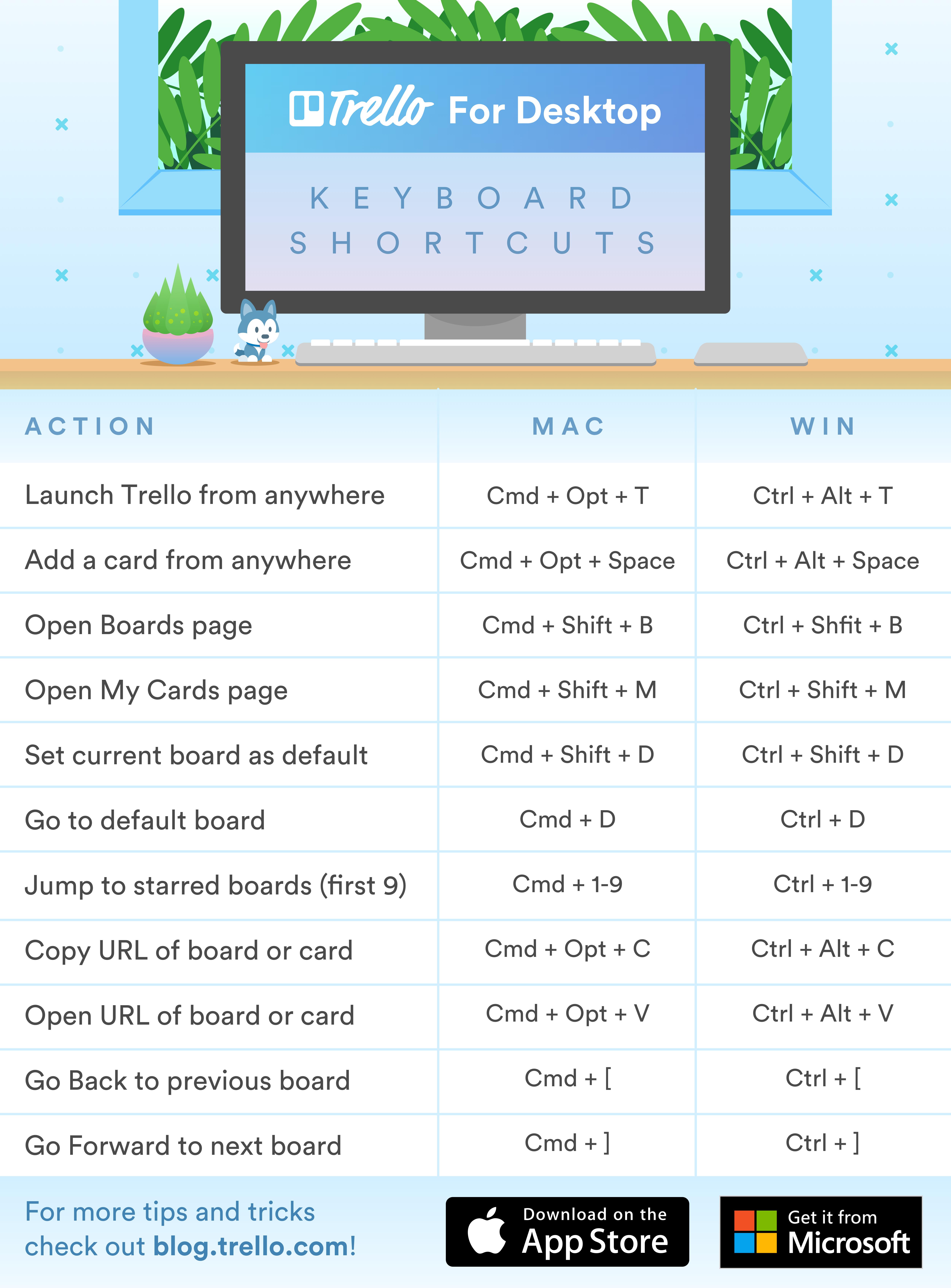 Trello Desktop App Keyboard Shortcuts