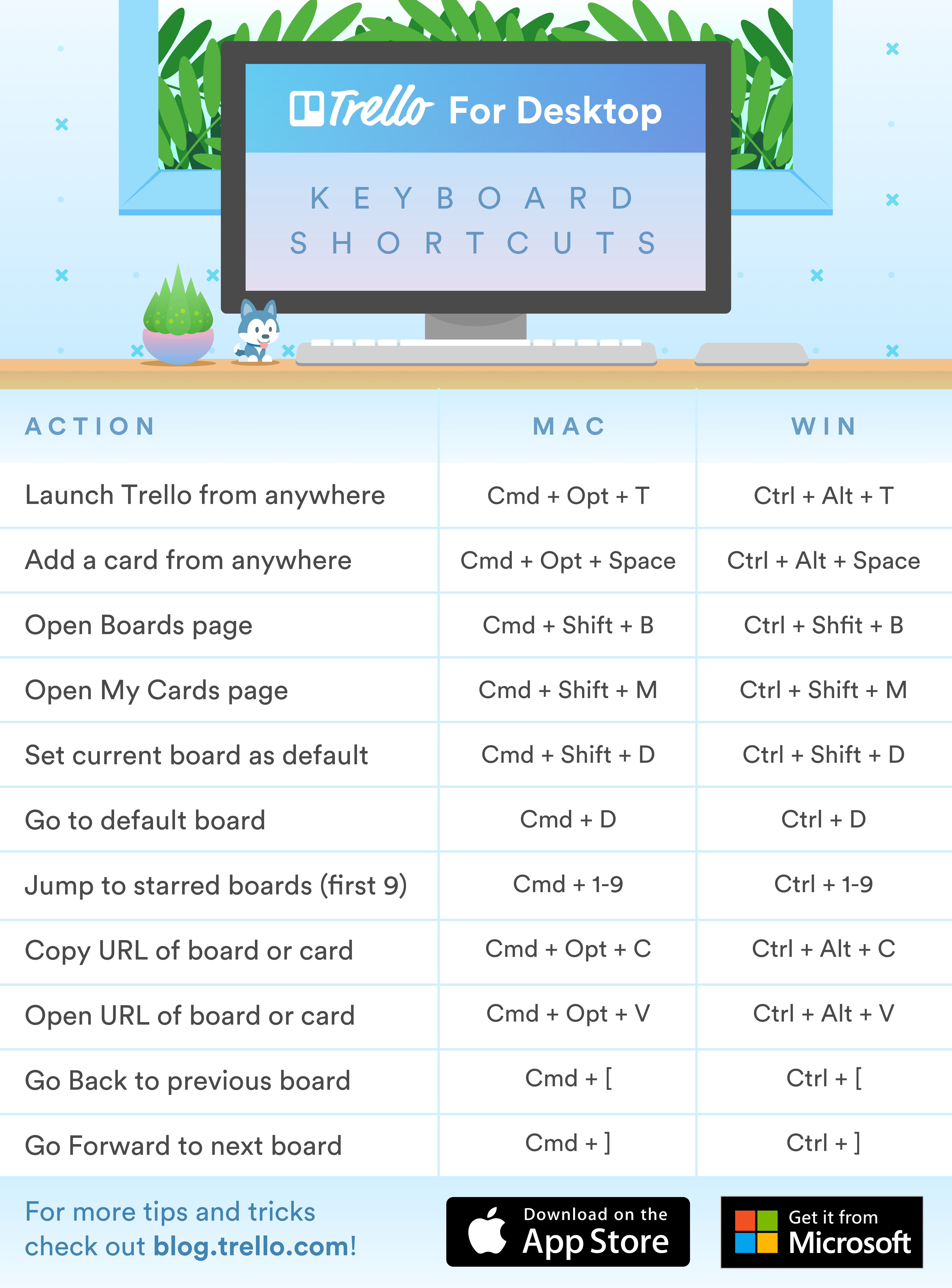 Trello Desktop App Keyboard Shortcuts