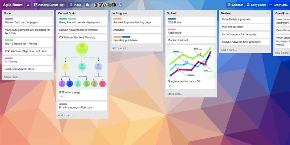 How To Find Trello Board Templates Samples Inspiration