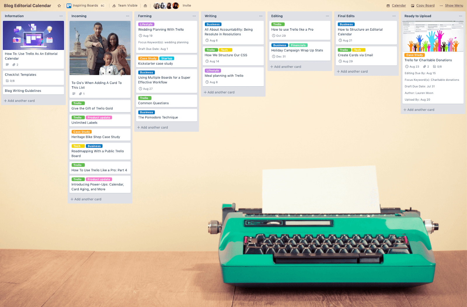 Trello Editorial Calendar Template Screenshot