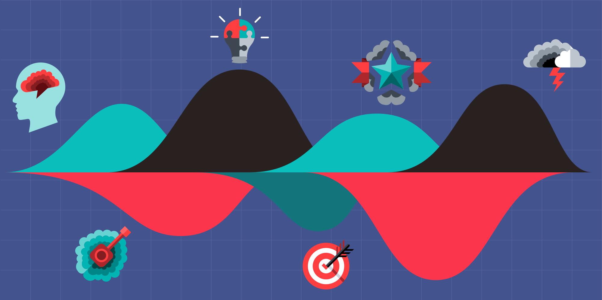 team productivity process