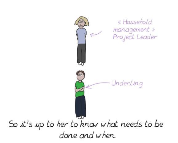 the gender wars comic