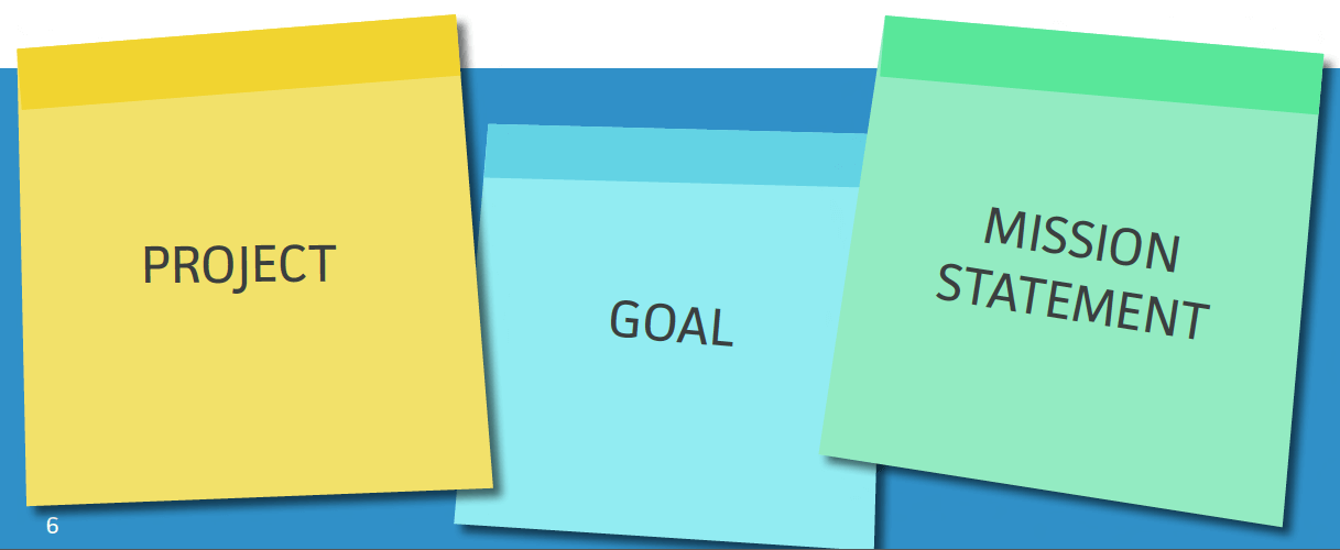 Personal Productivity Goal Setting Tips