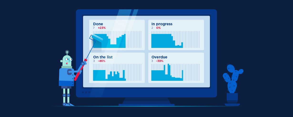 Organize Trello tasks