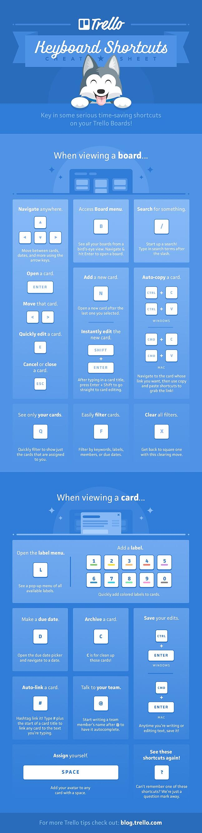 Trello Keyboard Shortcuts Cheat Sheet