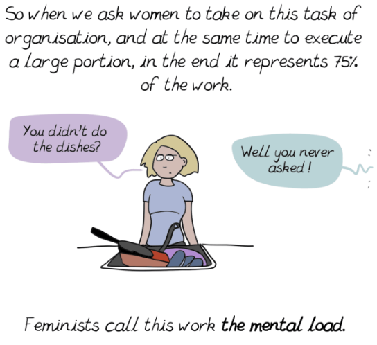 feminists call out the mental load as an expectation placed on women in gender-conforming households