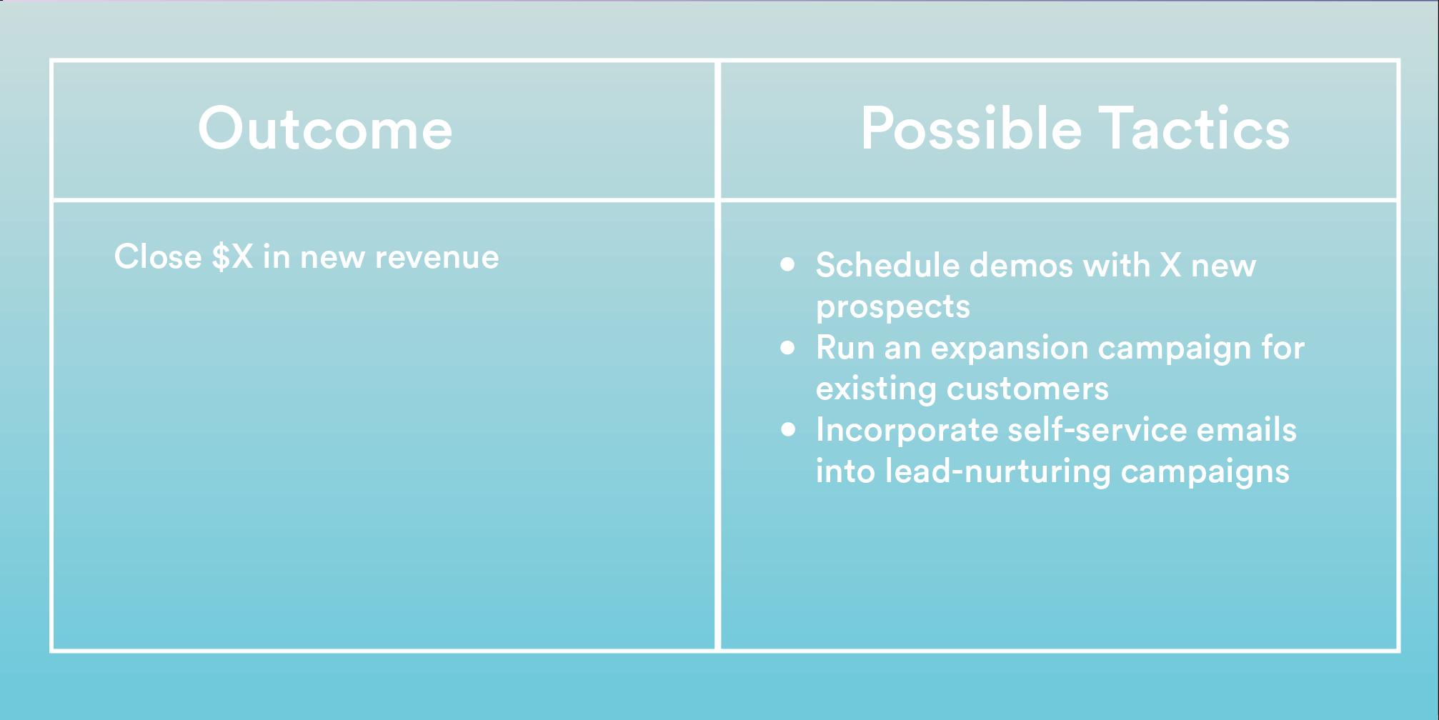 outcome_tactics3