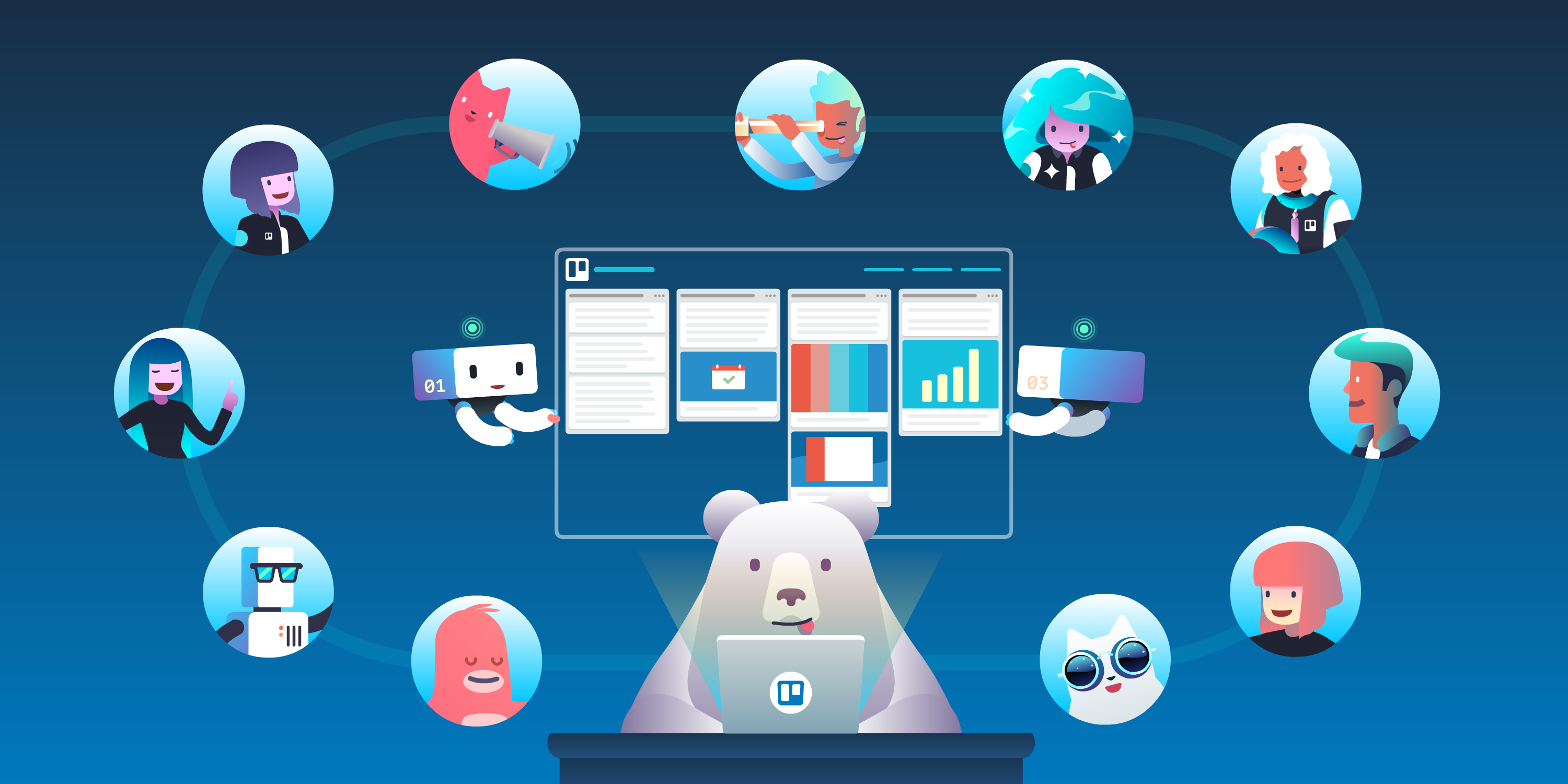 SSO, SCIM, Trello Enterprise User Management