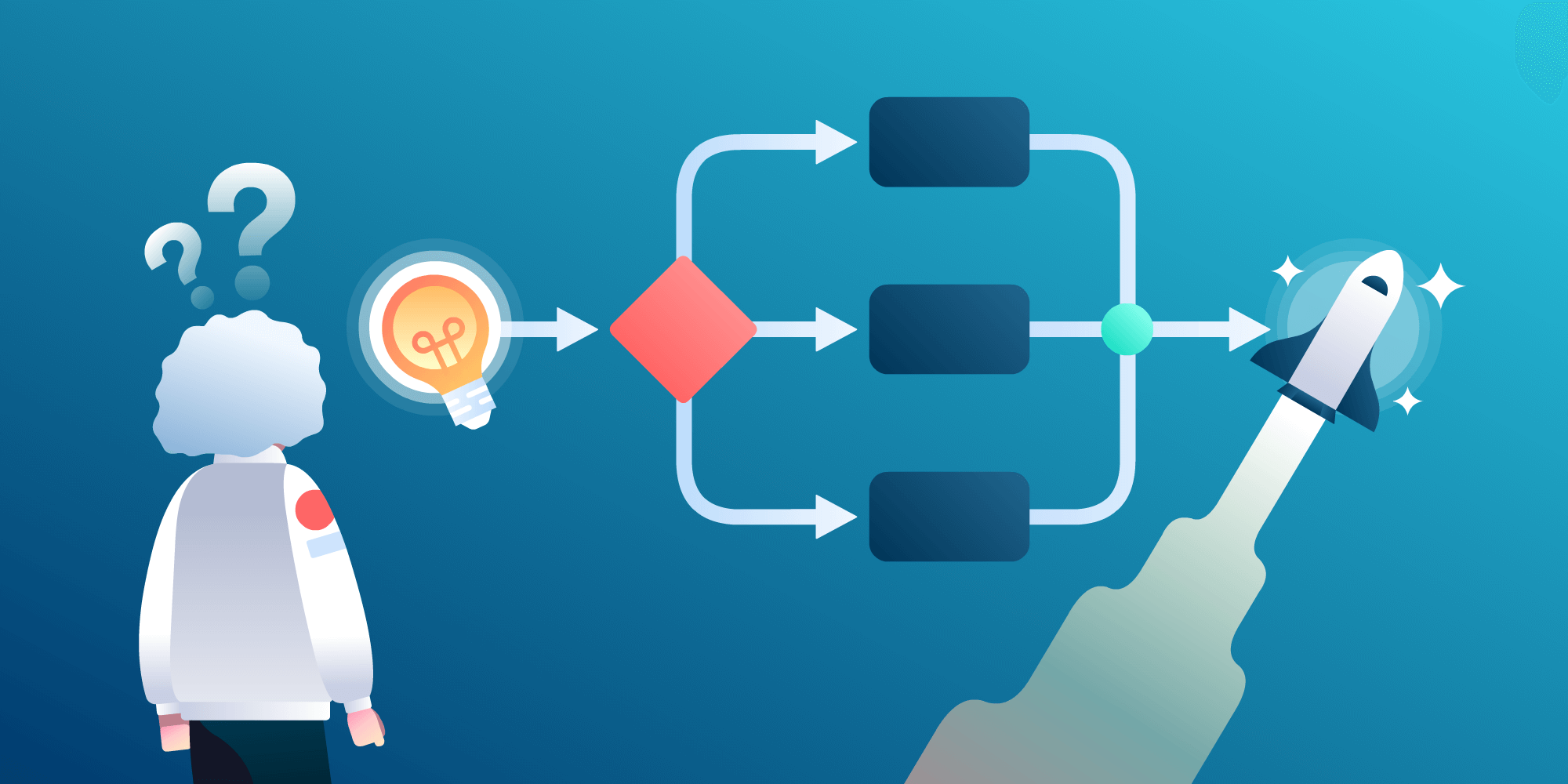 What Is A Workflow, And Why Do You Need It?