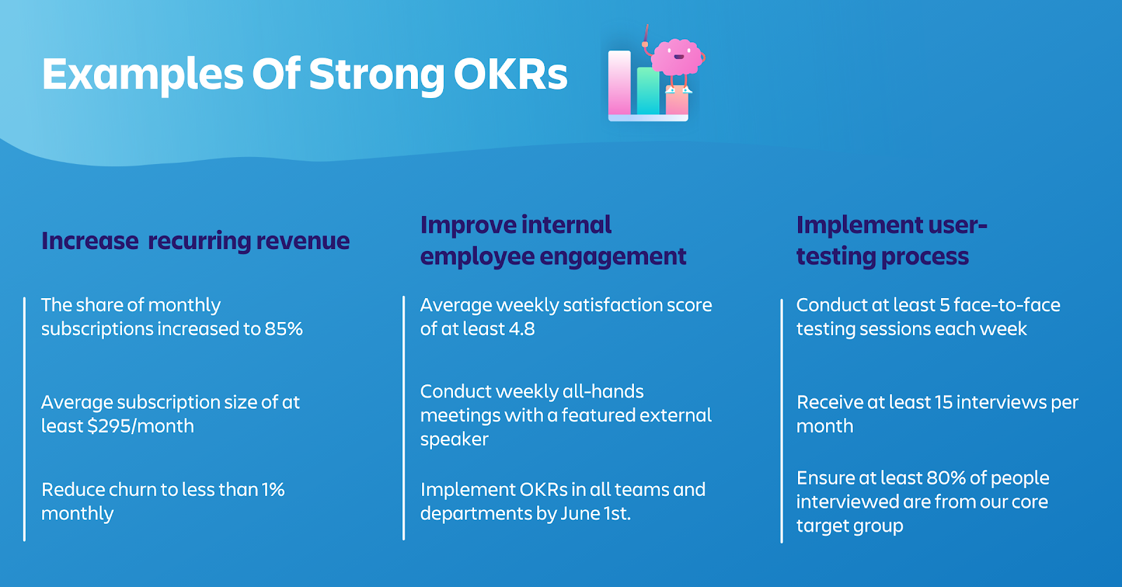 How To Set, Achieve, And Track OKRs in Trello