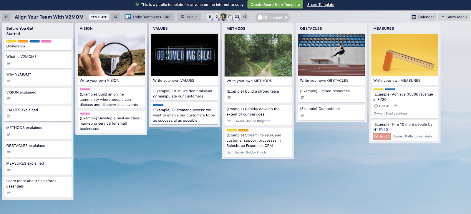 V2MOM Template Trello