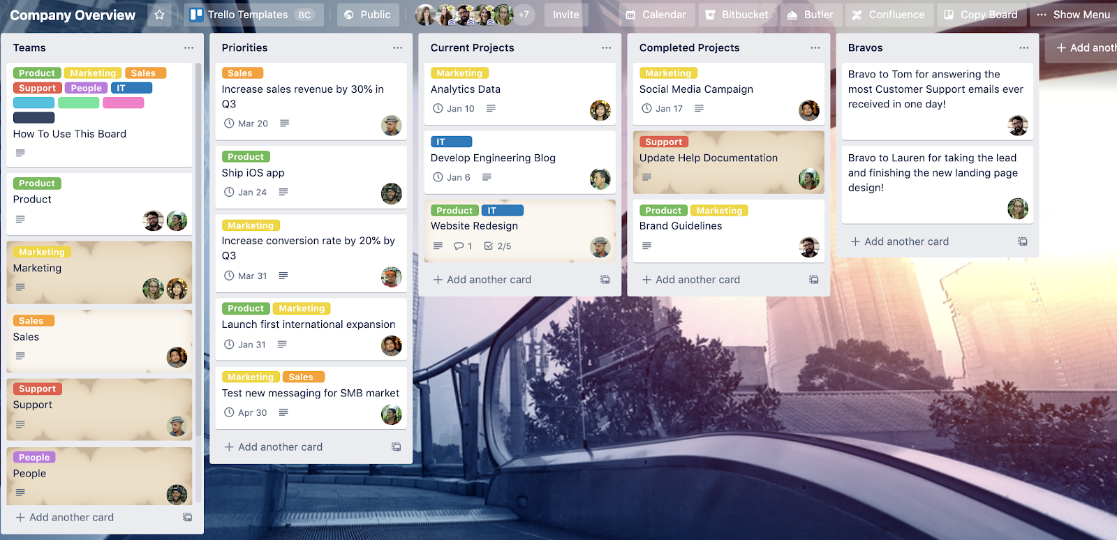 Card Aging Power-Up On a Trello Board